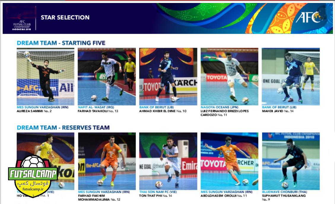 سایت فوتسال AFC