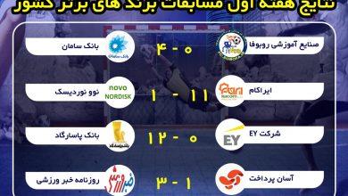 نتایج هفته اول مسابقات فوتسال برندهای برتر کشور