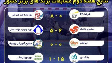 نتایج هفته دوم مسابقات فوتسال برندهای برتر کشور