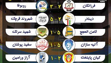 نتایج بازی های هفته سوم لیگ فوتسال نونهالان تهران