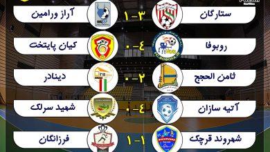 نتایج لیگ فوتسال نونهالان تهران هفته پنجم