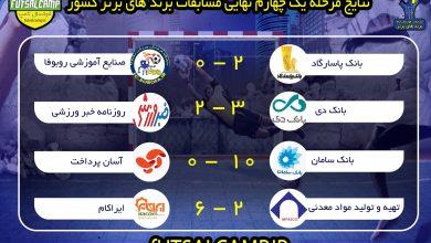 نتایج بازی ها مرحله یک چهارم نهایی مسابقات برندهای برتر کشور