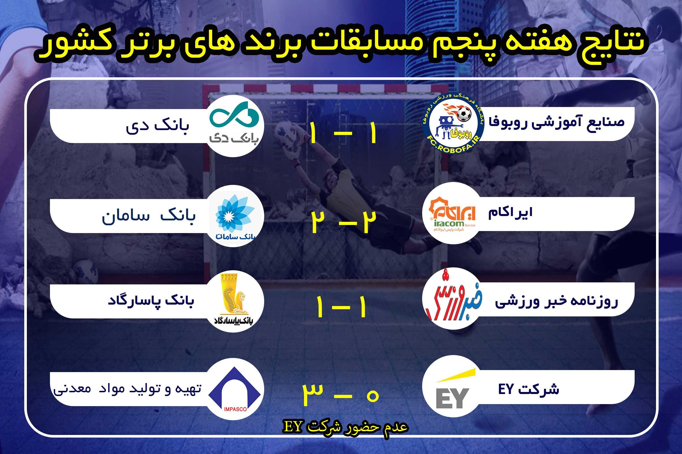 نتایج بازی های هفته پنجم مسابقات برندهای برتر کشور