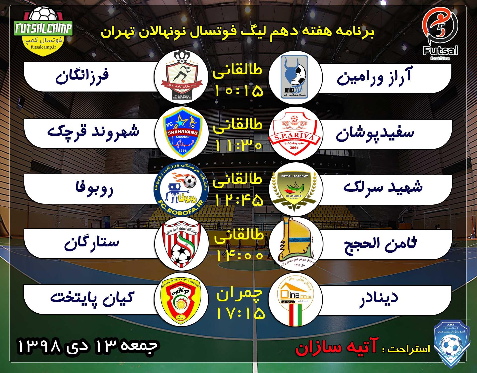 برنامه هفته دهم لیگ فوتسال نونهالان تهران