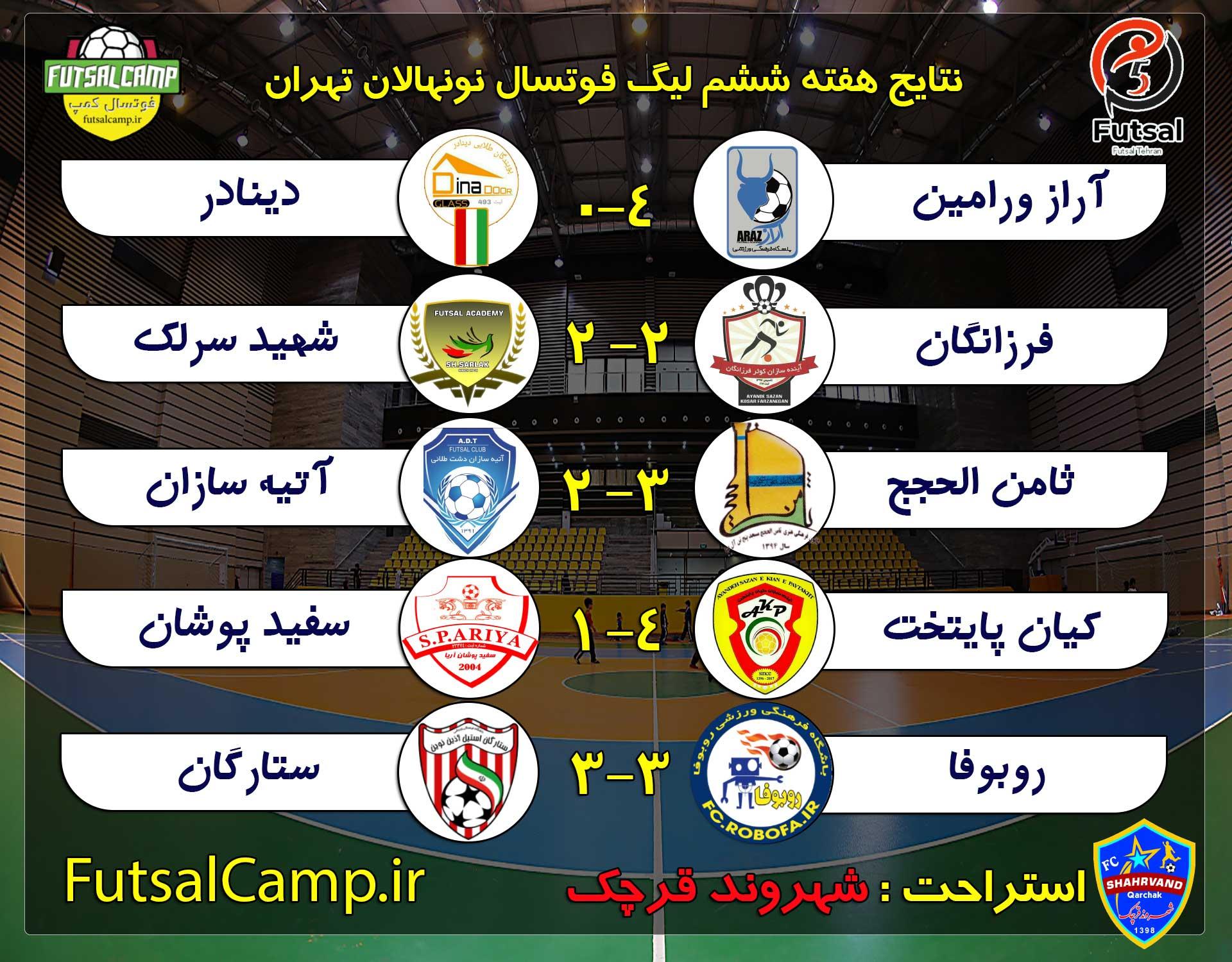 نتایج بازی ها ه-ششم ل-ف-نونهالان-تهران
