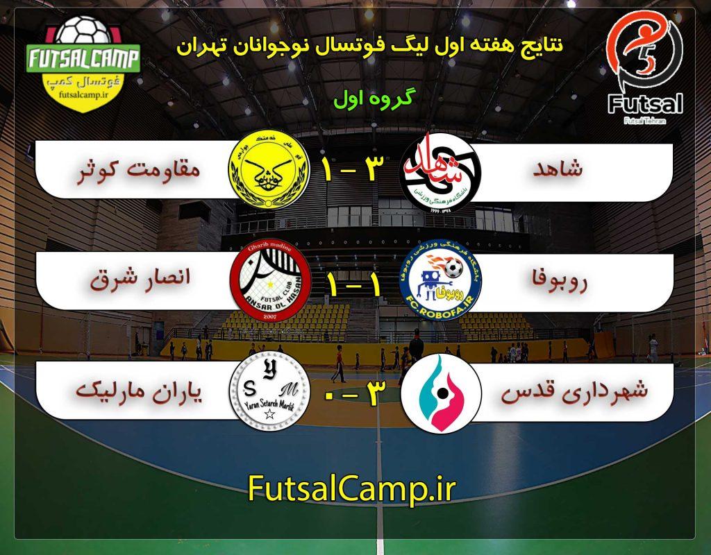 نتایج گروه اول لیگ فوتسال نوجوانان تهران