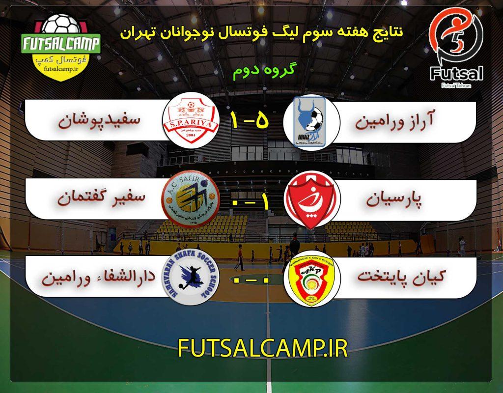 نتایج هفته نهم گروه دوم لیگ فوتسال نوجوانان تهران