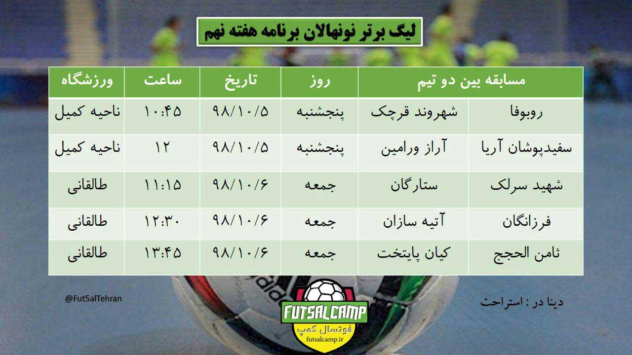 بازی های هفته نهم لیگ فوتسال نونهالان تهران