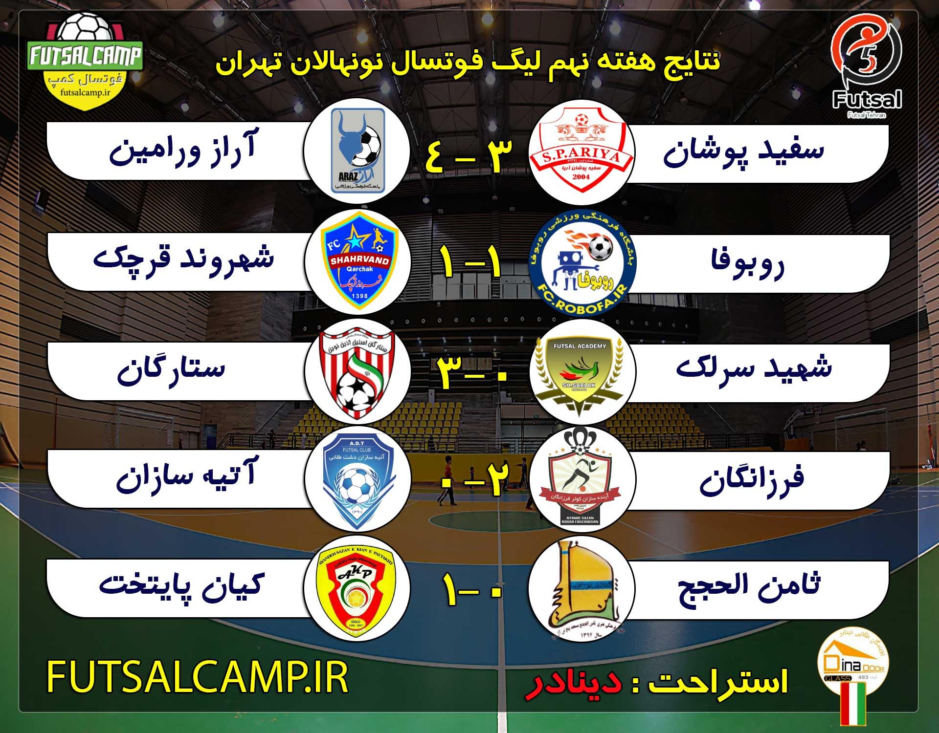 نتایج بازی ها هفته نهم لیگ فوتسال نونهالان تهران