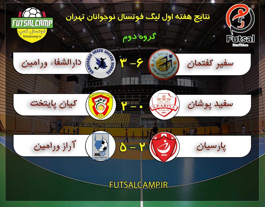 نتایج هفته اول گروه دوم لیگ فوتسال نوجوانان تهران