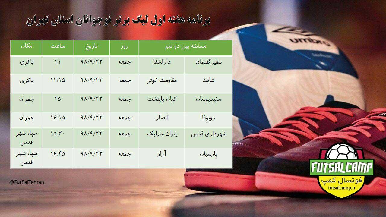 هفته اول لیگ فوتسال نوجوانان تهران