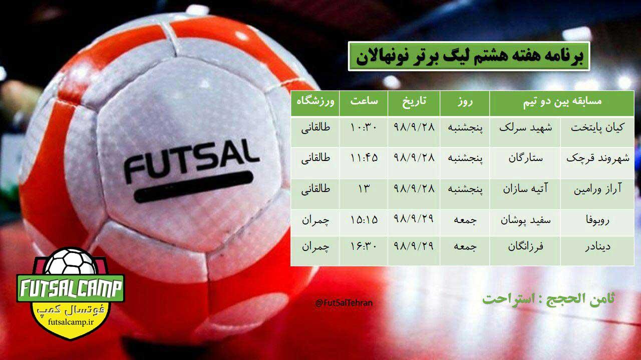 بازی ها هفته هشتم لیگ فوتسال نونهالان تهران