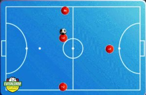 سیستم بازی سه-یک در فوتسال