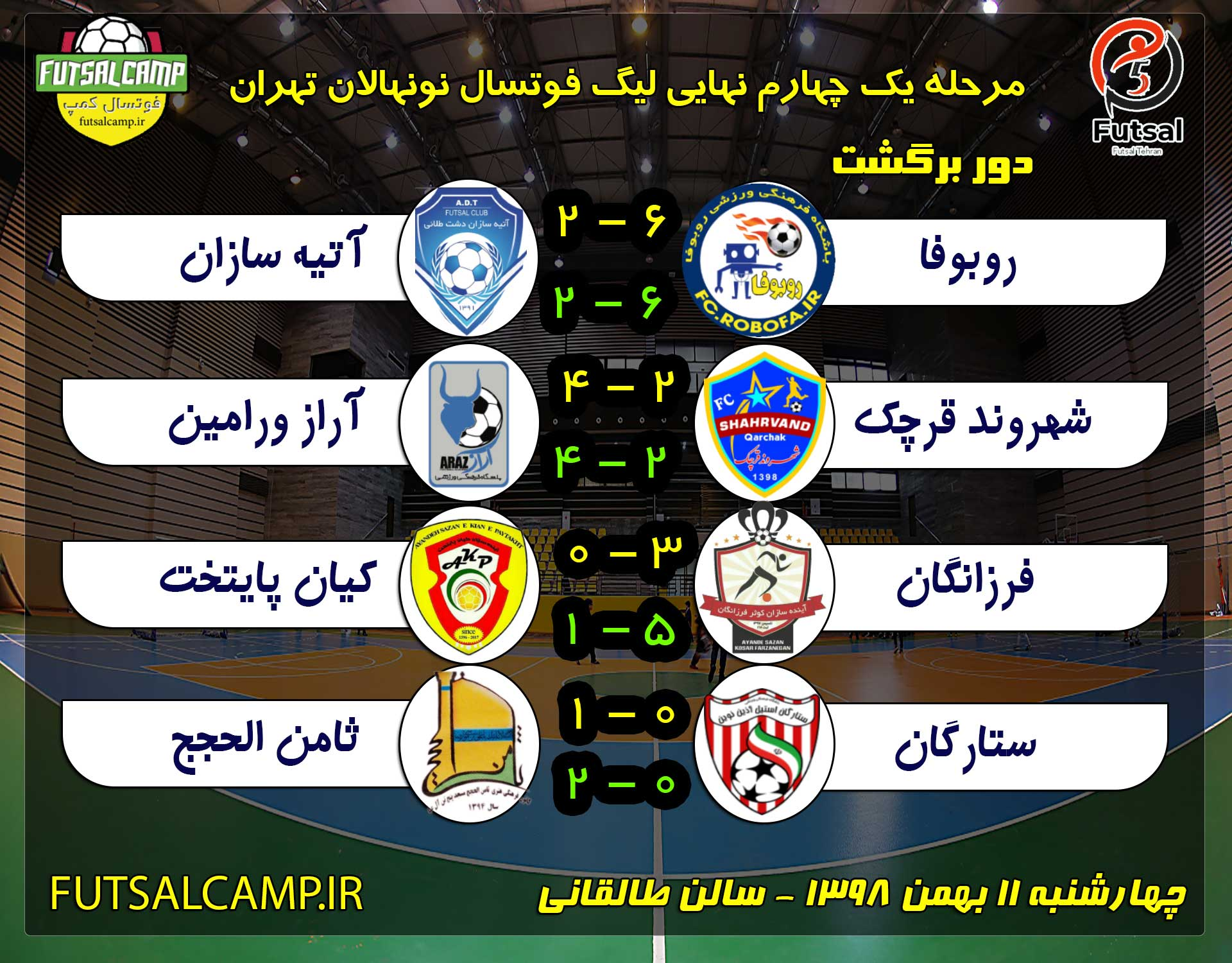 نتایج دور برگشت لیگ فوتسال نونهالان تهران