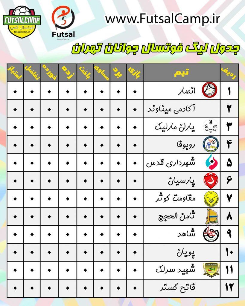جدول اولیه لیگ فوتسال جوانان تهران
