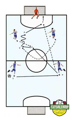 تمرین اول سیستم 2-2