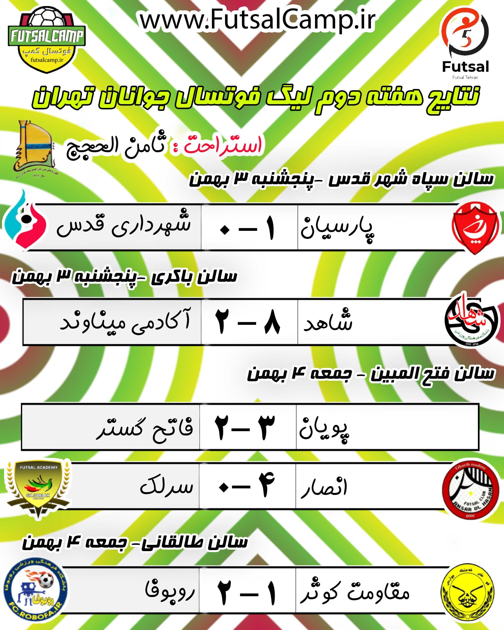 نتایج بازی های هفته دوم لیگ فوتسال جوانان تهران