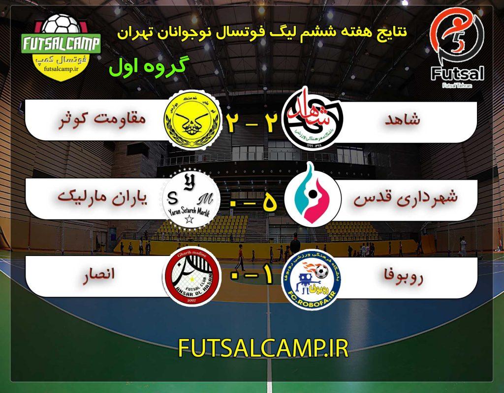 نتایج بازی ها گروه اول لیگ فوتسال نوجوانان تهران