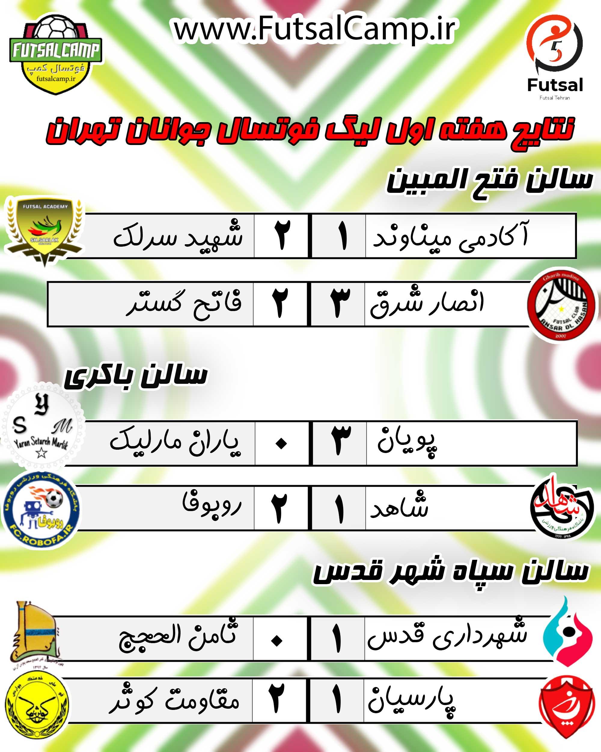 نتایج بازی های هفته اول لیگ فوتسال جوانان