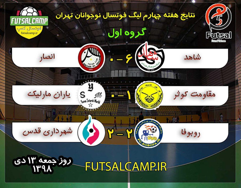 نتایج بازی ها هفته چهارم گروه دوم لیگ فوتسال نوجوانان تهران