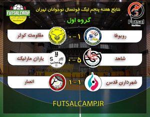 نتایج هفته 5 گروه اول لیگ فوتسال نوجوانان تهران