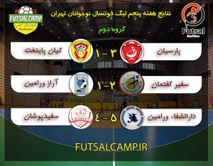 نتایج هفته 5 گروه دوم لیگ فوتسال نوجوانان تهران