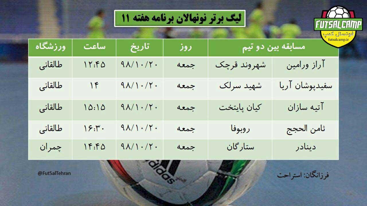هفته یازدهم لیگ فوتسال نونهالان تهران