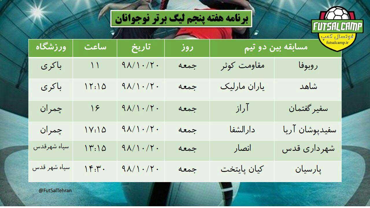 هفته پنجم لیگ فوتسال نوجوانان تهران