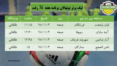 دور رفت مرحله یک چهارم لیگ فوتسال نونهالان تهران