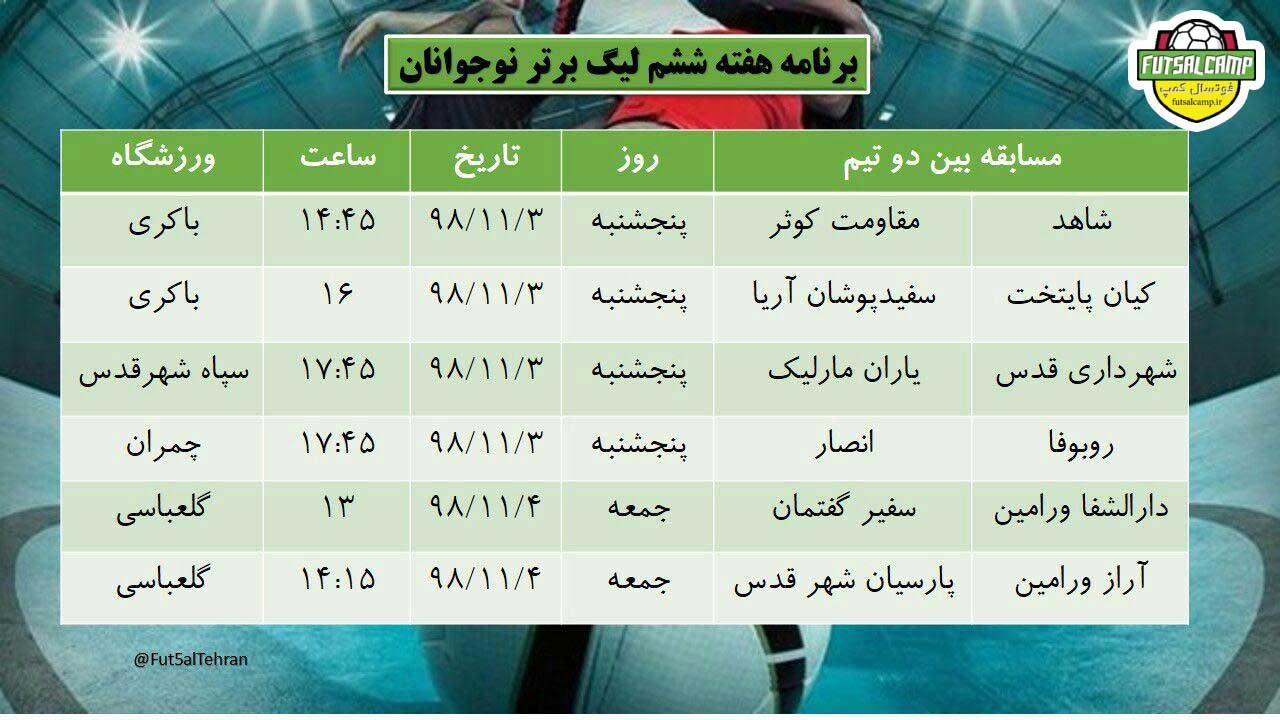 هفته ششم لیگ فوتسال نوجوانان تهران