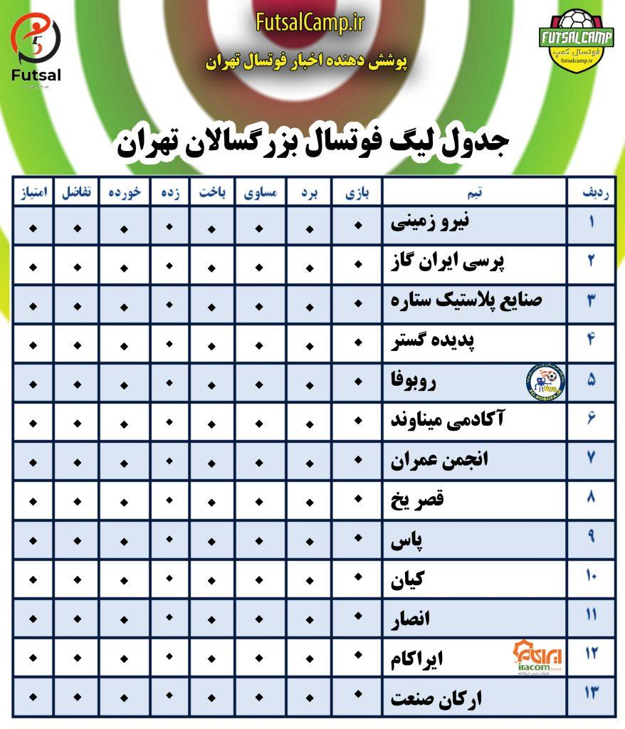 لیگ فوتسال بزرگسالان تهران