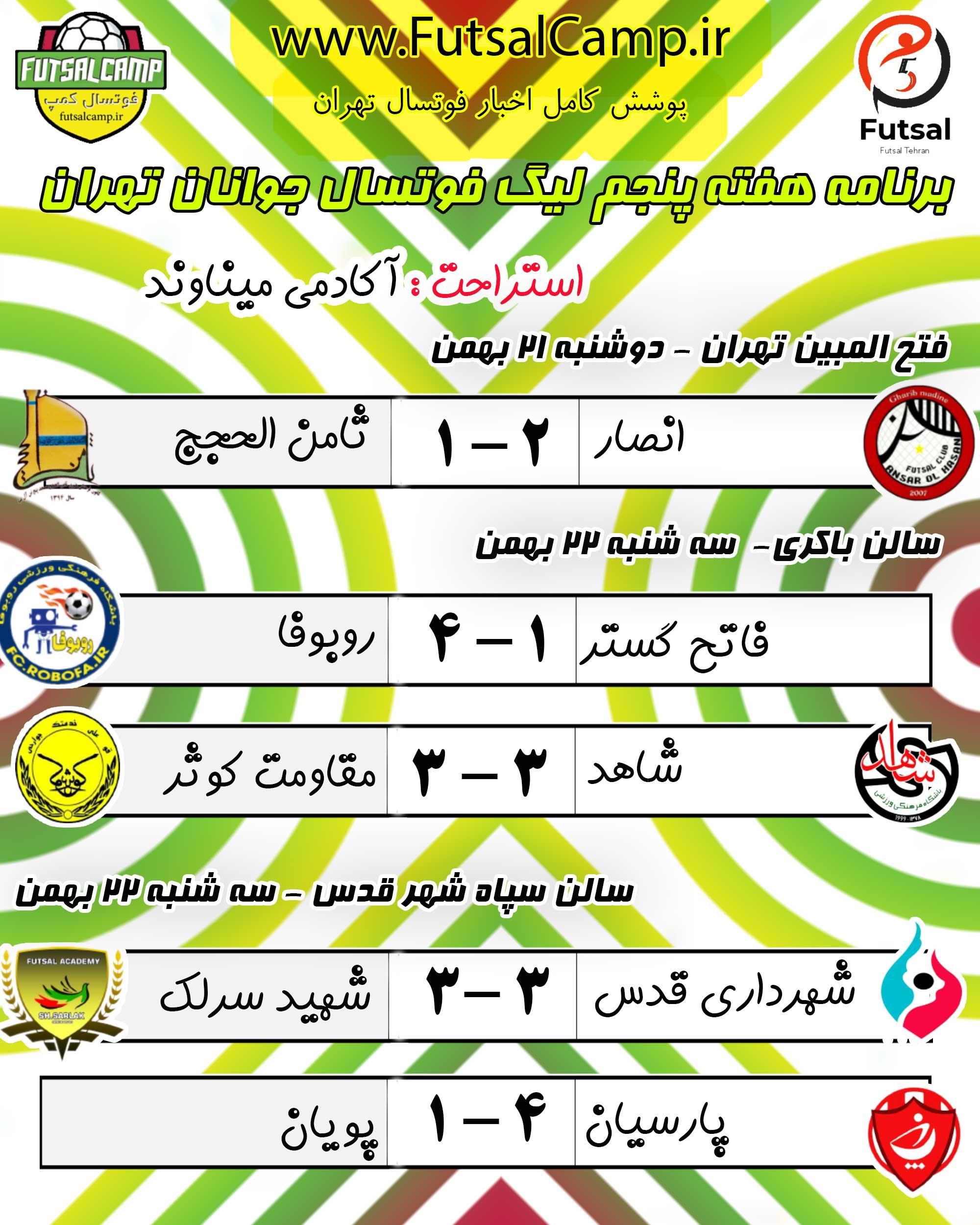 نتایج هفته پنجم لیگ فوتسال جوانان تهران