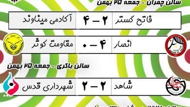 نتایج هفته ششم لیگ فوتسال جوانان تهران