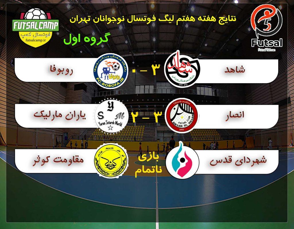 نتایج گروه دوم هفته هفتم لیگ فوتسال نوجوانان تهران