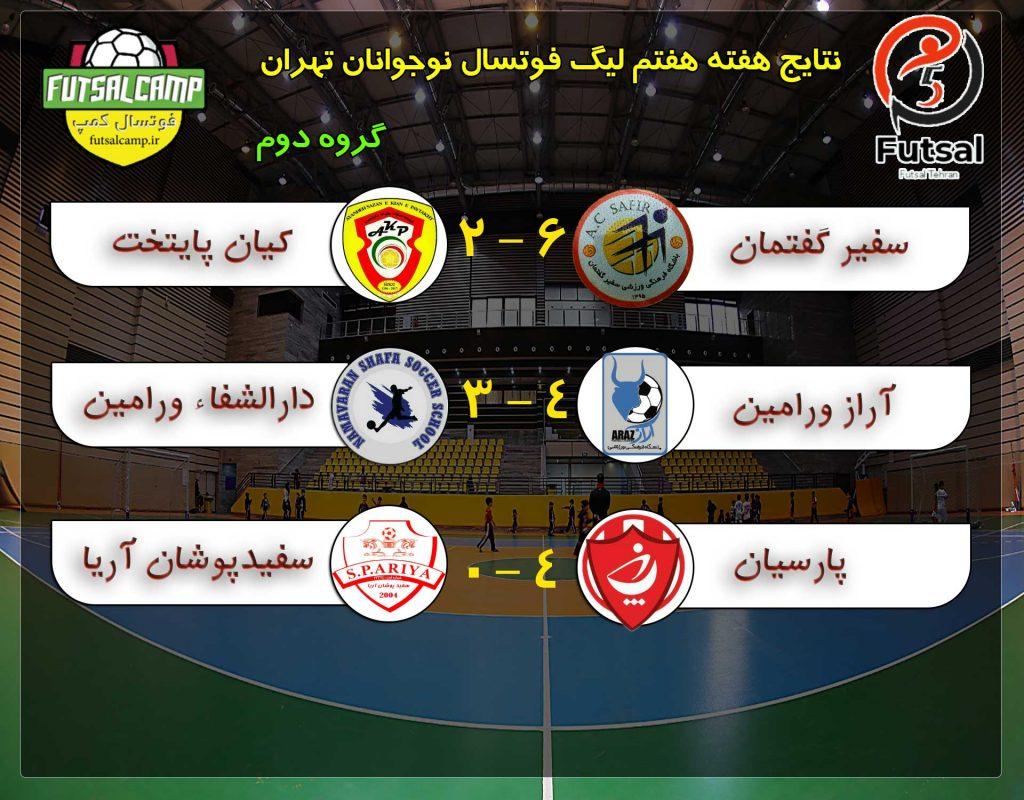 نتایج گروه اول هفته هفتم لیگ فوتسال نوجوانان تهران