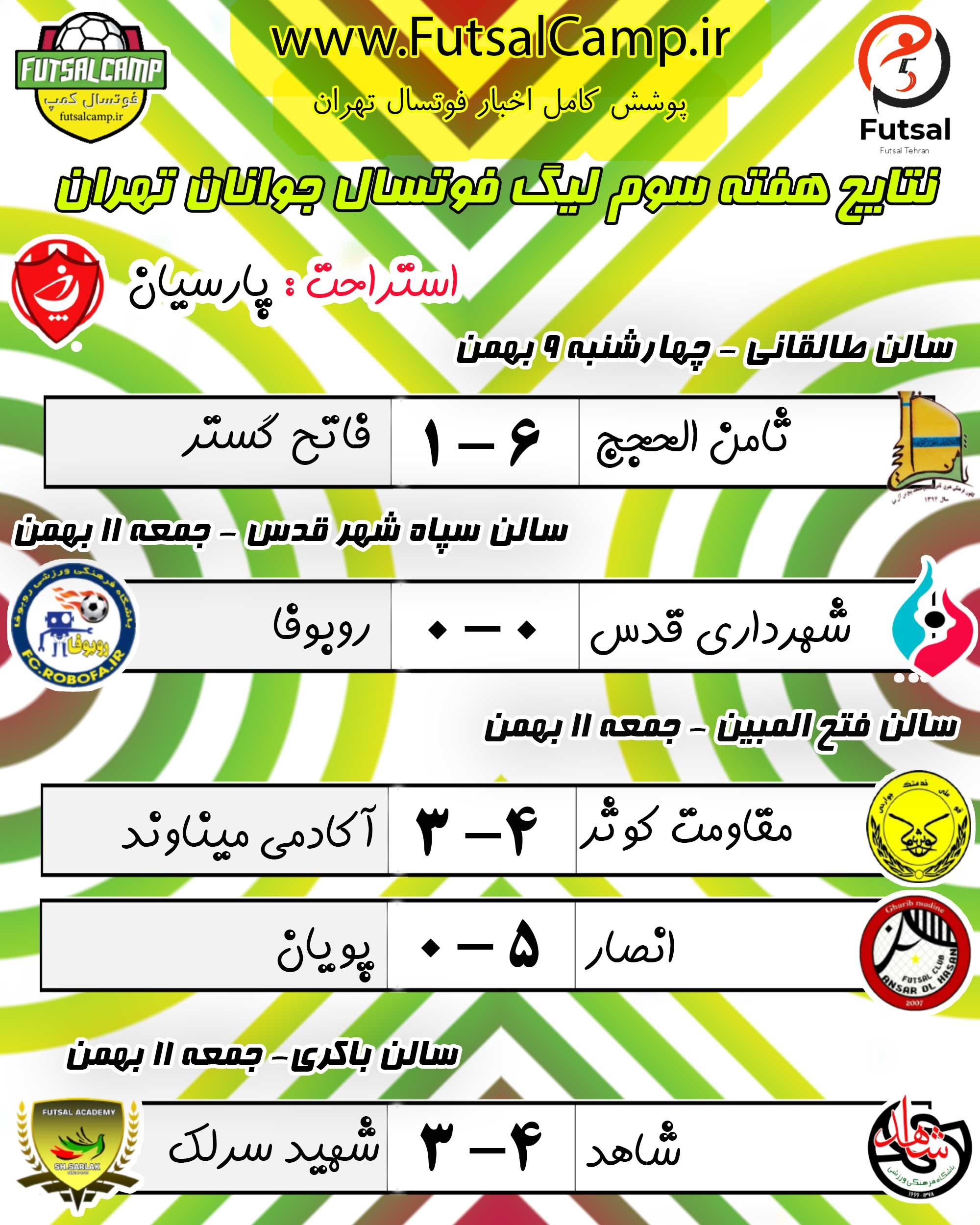 نتایج هفته سوم لیگ فوتسال جوانان تهران