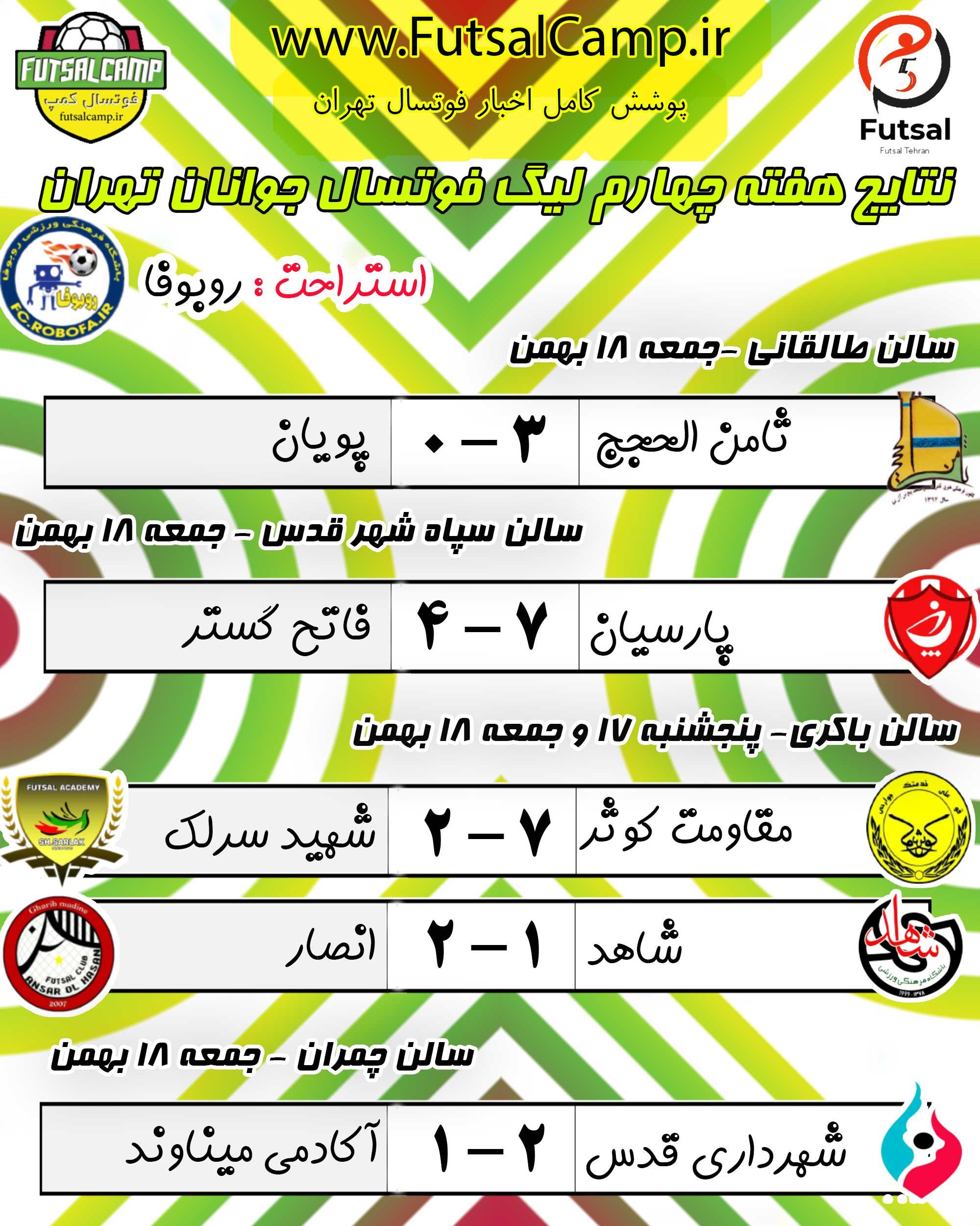 نتایج هفته چهارم لیگ فوتسال جوانان تهران