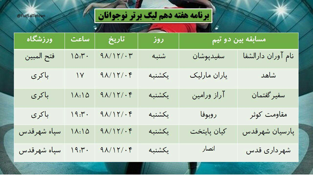 هفته دهم لیگ فوتسال نوجوانان تهران